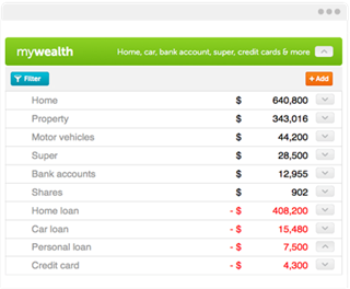 All your accounts in one place with one login – credit cards, bank accounts, home loans and investment loans and more